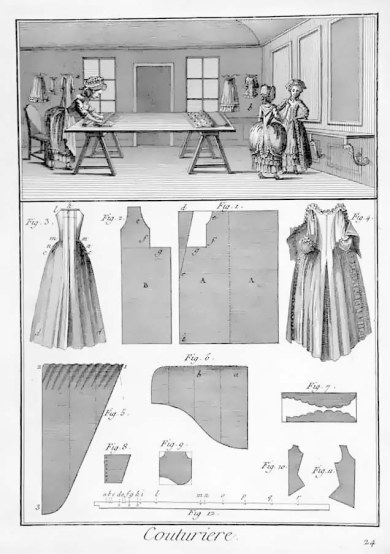 Mantua maker's shop from Diderot's Encyclopedie of Trades